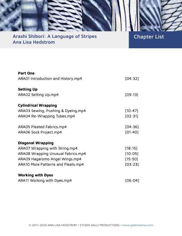 Ar1.1 Arashi Shibori Chapter List